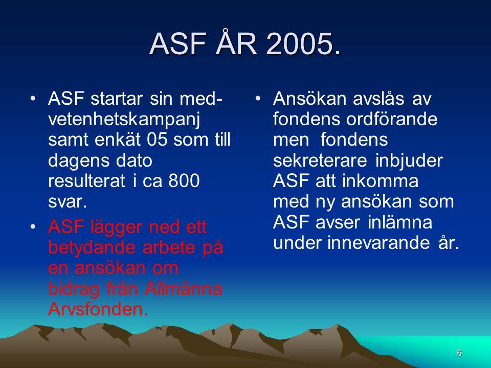 ASF ÅR 2005. •ASF startar sin med- vetenhetskampanj samt enkät 05 som till dagens dato resulterat i ca 800 svar. •ASF lägger ned ett betydande arbete