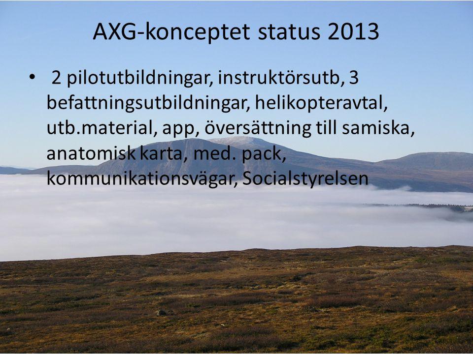 AXG-konceptet status 2013 • 2 pilotutbildningar, instruktörsutb, 3 befattningsutbildningar, helikopteravtal, utb.material, app, översättning till samiska, anatomisk karta, med.