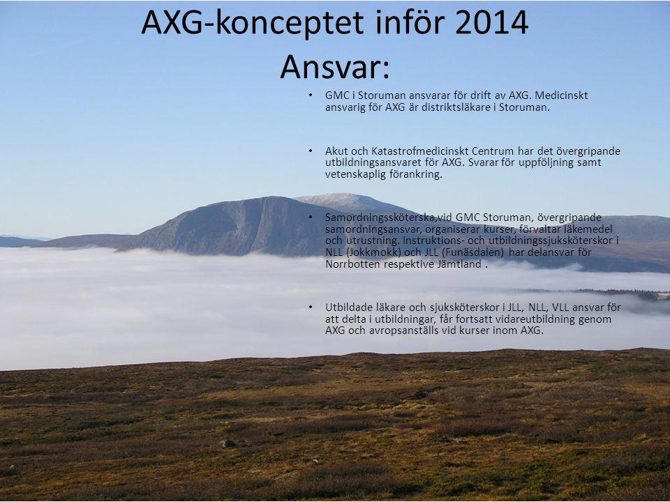 AXG-konceptet inför 2014 Ansvar: • GMC i Storuman ansvarar för drift av AXG.
