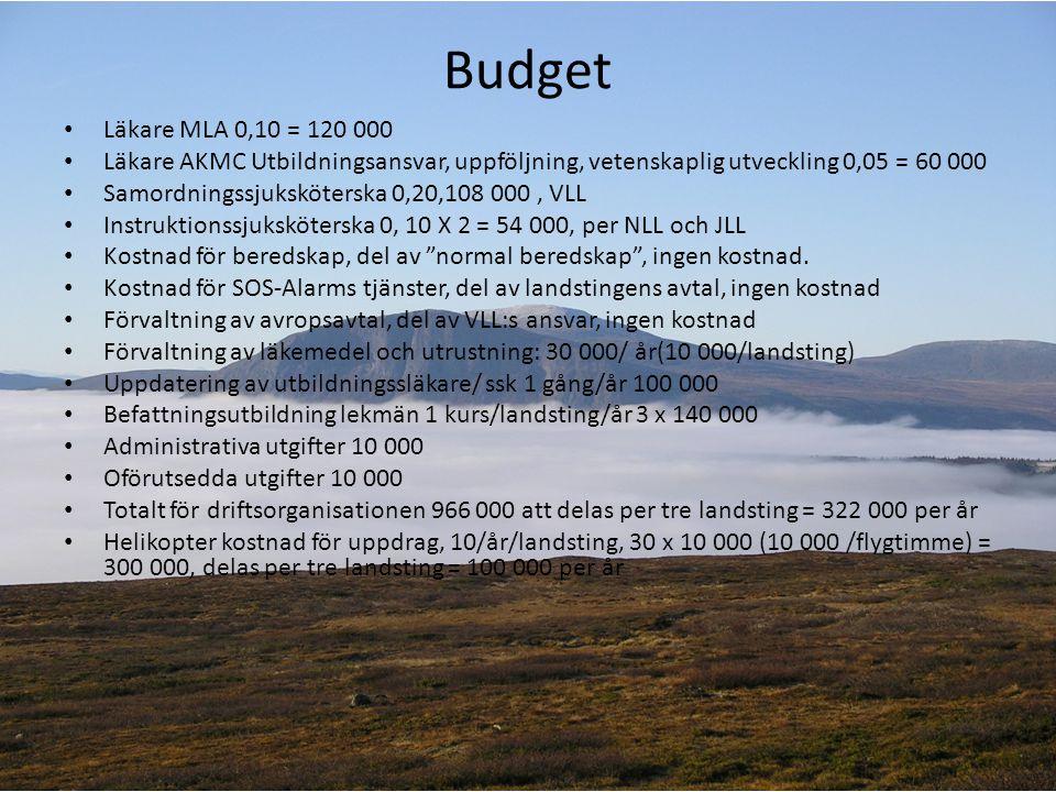 Budget • Läkare MLA 0,10 = 120 000 • Läkare AKMC Utbildningsansvar, uppföljning, vetenskaplig utveckling 0,05 = 60 000 • Samordningssjuksköterska 0,20,108 000, VLL • Instruktionssjuksköterska 0, 10 X 2 = 54 000, per NLL och JLL • Kostnad för beredskap, del av normal beredskap , ingen kostnad.