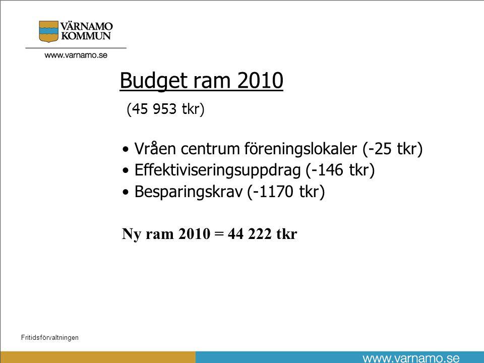 Fritidsförvaltningen Budget ram 2010 (45 953 tkr) • Vråen centrum föreningslokaler (-25 tkr) • Effektiviseringsuppdrag (-146 tkr) • Besparingskrav (-1170 tkr) Ny ram 2010 = 44 222 tkr