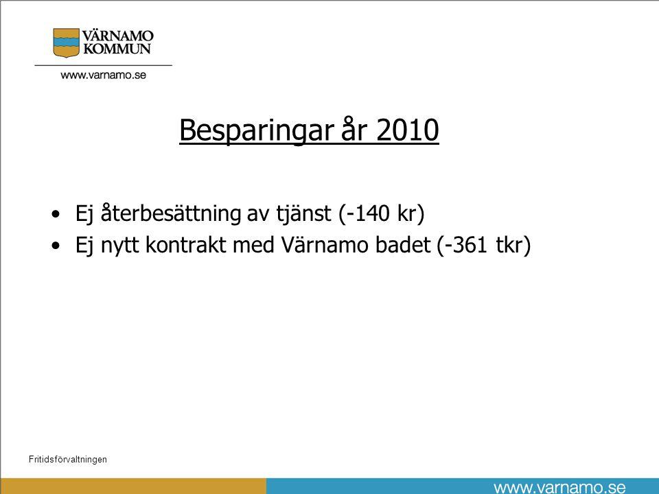 Fritidsförvaltningen Besparingar år 2010 •Ej återbesättning av tjänst (-140 kr) •Ej nytt kontrakt med Värnamo badet (-361 tkr)