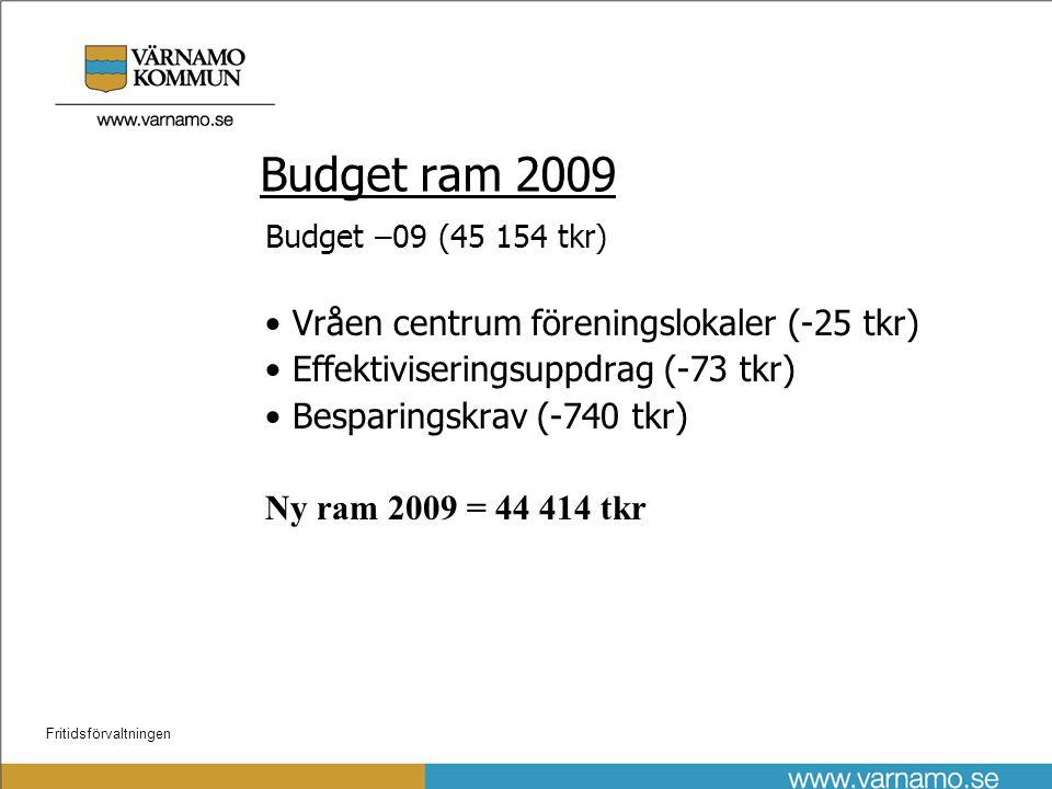 Fritidsförvaltningen Budget ram 2009 Budget –09 (45 154 tkr) • Vråen centrum föreningslokaler (-25 tkr) • Effektiviseringsuppdrag (-73 tkr) • Besparingskrav (-740 tkr) Ny ram 2009 = 44 414 tkr