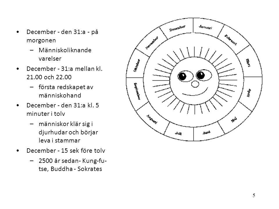 6 Människans utveckling 2 miljoner 40 00025 000 20 00015 00010 000 5 000 Kr.f.