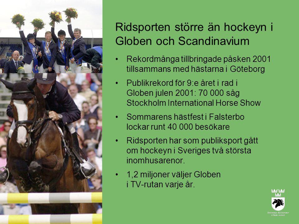 Ridsporten större än hockeyn i Globen och Scandinavium •Rekordmånga tillbringade påsken 2001 tillsammans med hästarna i Göteborg •Publikrekord för 9:e året i rad i Globen julen 2001: 70 000 såg Stockholm International Horse Show •Sommarens hästfest i Falsterbo lockar runt 40 000 besökare •Ridsporten har som publiksport gått om hockeyn i Sveriges två största inomhusarenor.