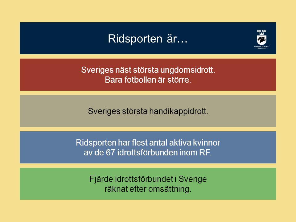 Ridsporten är… Sveriges näst största ungdomsidrott.