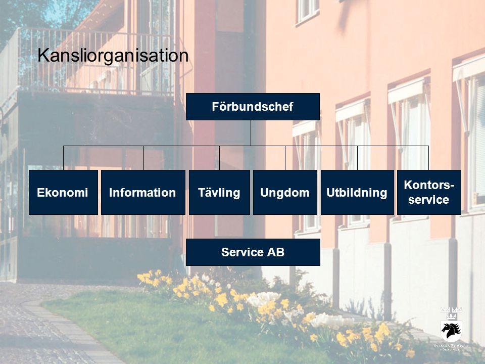 Kansliorganisation Förbundschef Ekonomi Service AB InformationTävlingUngdomUtbildning Kontors- service