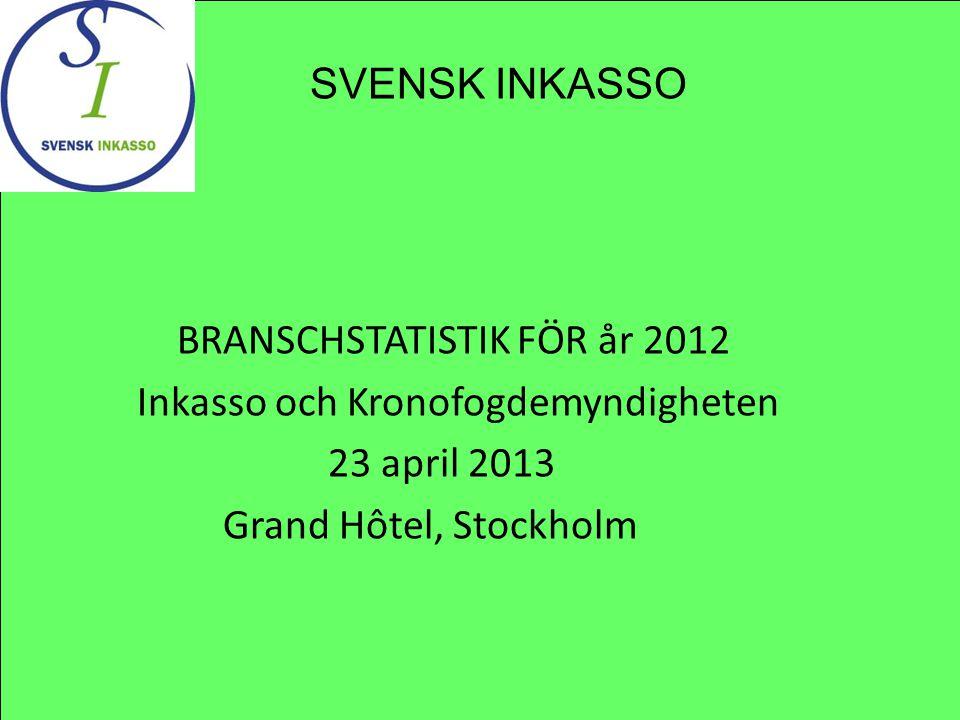 BRANSCHSTATISTIK År20082009201020112012 Antal anställda1 6001 5001 4001 3001250 Antal nyreg.
