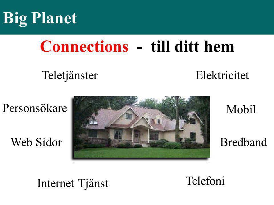Big Planet Teletjänster Connections - till ditt hem Web Sidor Internet Tjänst Personsökare Mobil Telefoni Bredband Elektricitet
