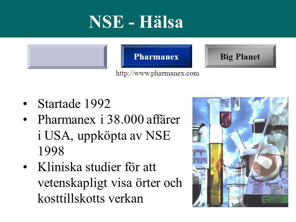 •Startade 1992 •Pharmanex i 38.000 affärer i USA, uppköpta av NSE 1998 •Kliniska studier för att vetenskapligt visa örter och kosttillskotts verkan Ph