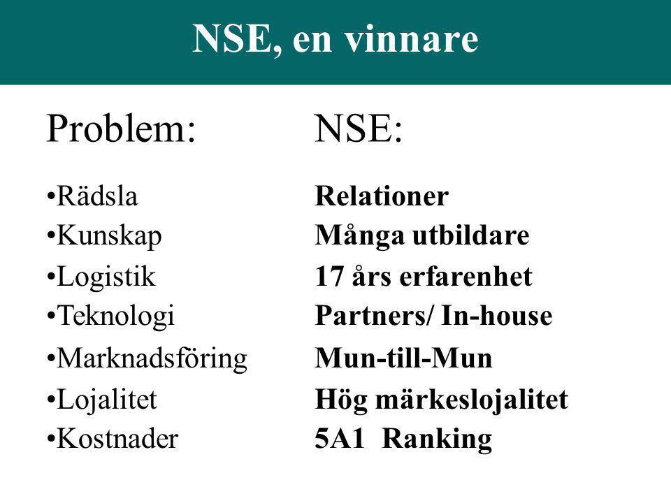 Problem:NSE: NSE, en vinnare •R•RädslaRelationer •K•KunskapMånga utbildare •L•Logistik17 års erfarenhet •T•TeknologiPartners/ In-house •M•Marknadsföri