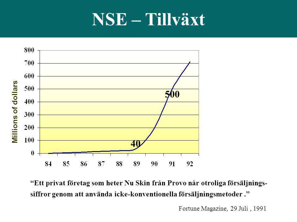 """NSE – Tillväxt 40 500 Millions of dollars """"Ett privat företag som heter Nu Skin från Provo når otroliga försäljnings- siffror genom att använda icke-k"""
