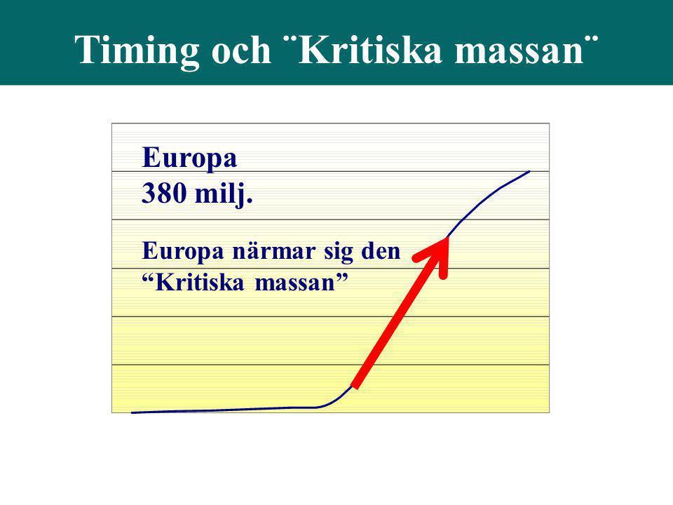 """Europa 380 milj. Europa närmar sig den """"Kritiska massan"""" Timing och ¨Kritiska massan¨"""