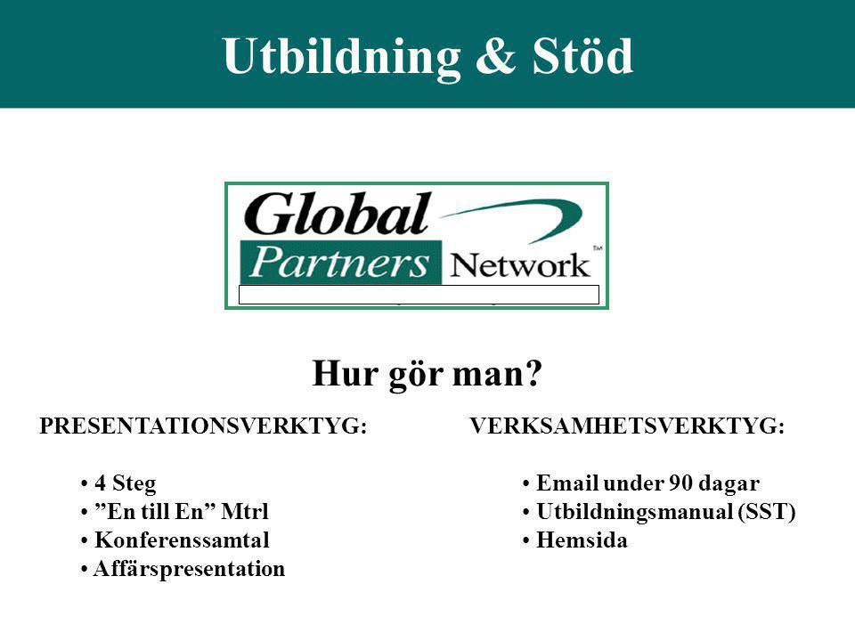 """Utbildning & Stöd VERKSAMHETSVERKTYG: • Email under 90 dagar • Utbildningsmanual (SST) • Hemsida PRESENTATIONSVERKTYG: • 4 Steg • """"En till En"""" Mtrl •"""