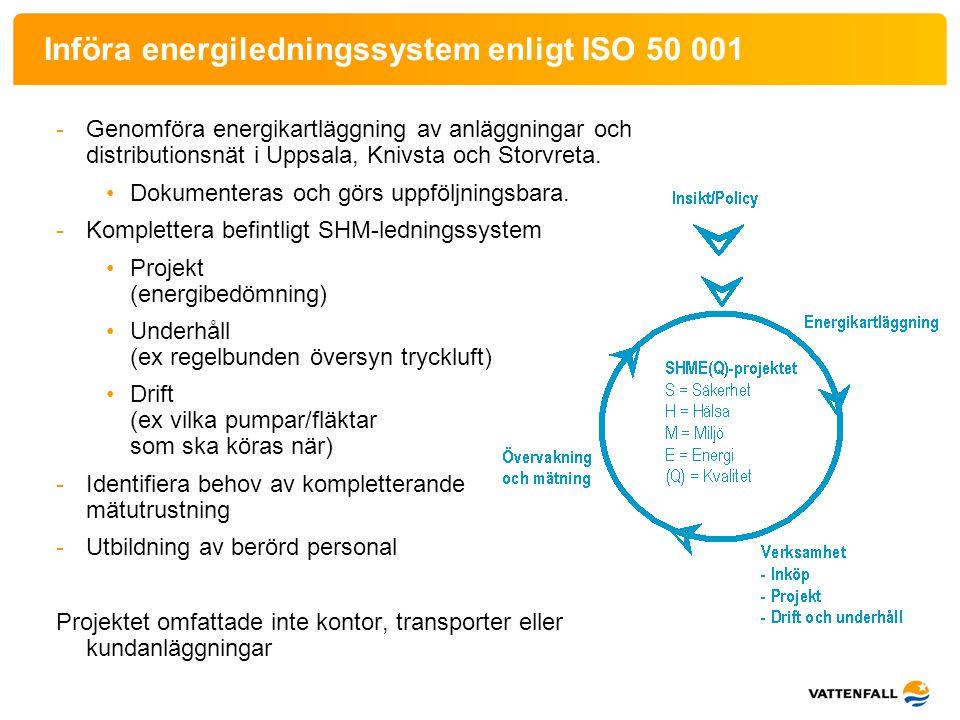 Införa energiledningssystem enligt ISO 50 001 -Genomföra energikartläggning av anläggningar och distributionsnät i Uppsala, Knivsta och Storvreta. •Do