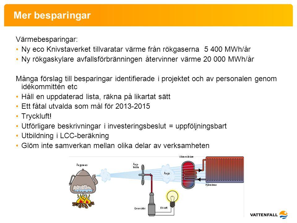 Mer besparingar Värmebesparingar: •Ny eco Knivstaverket tillvaratar värme från rökgaserna 5 400 MWh/år •Ny rökgaskylare avfallsförbränningen återvinne