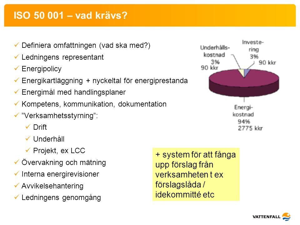 ISO 50 001 – vad krävs?  Definiera omfattningen (vad ska med?)  Ledningens representant  Energipolicy  Energikartläggning + nyckeltal för energipr