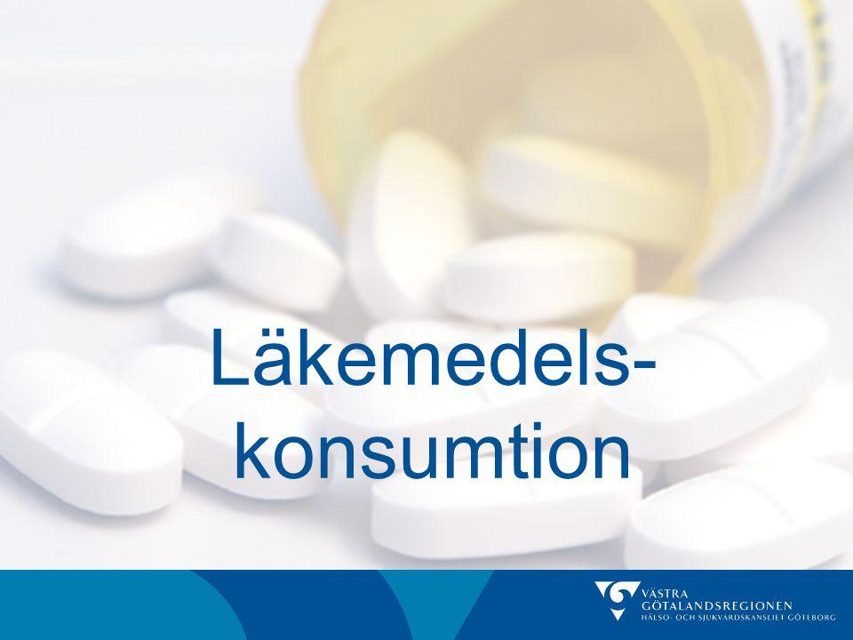 Läkemedels- konsumtion