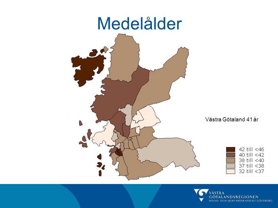 Västra Götaland 41 år Medelålder