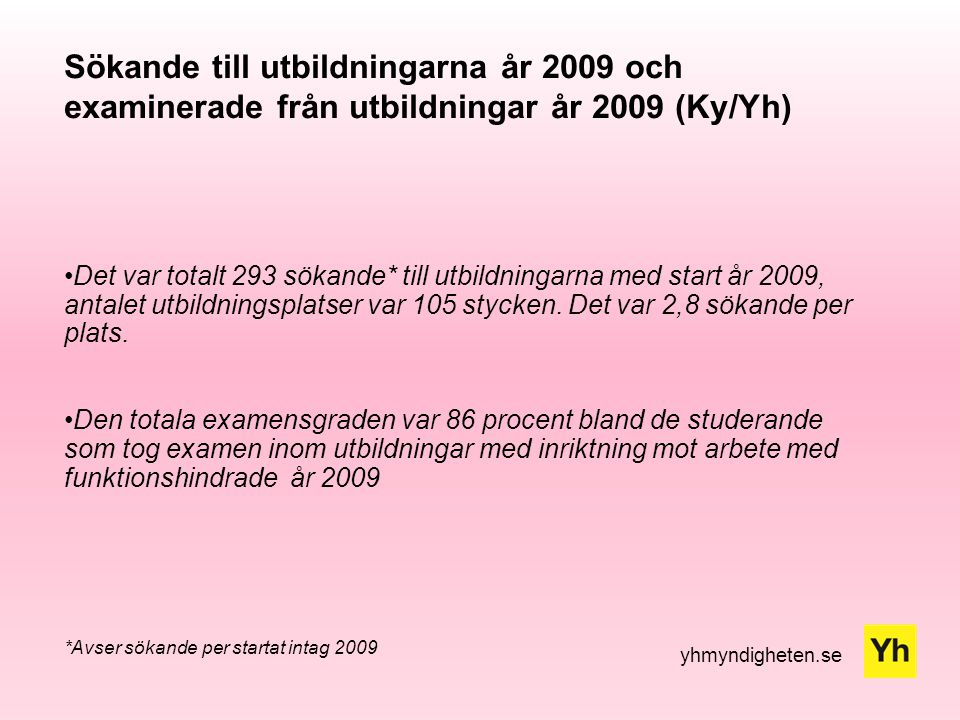 yhmyndigheten.se Sökande till utbildningarna år 2009 och examinerade från utbildningar år 2009 (Ky/Yh) •Det var totalt 293 sökande* till utbildningarna med start år 2009, antalet utbildningsplatser var 105 stycken.