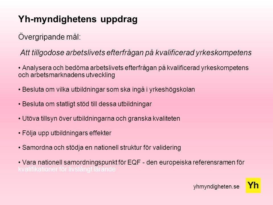 yhmyndigheten.se Yrkesutbildningar per kommun.* * Kartan omfattar samtliga intag/omgångar inom inriktningen 723r med avslut januari 2011 och framåt.