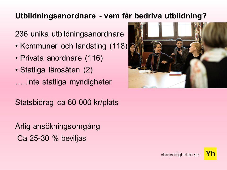 yhmyndigheten.se Underlag för beslut Lag och förordning Arbetsmarknadens efterfrågan Arbetslivs- anknytning Geografiska aspekter Befintligt utbildnings- utbud Omvärlds- bevakning Regeringens direktiv Referenstagning