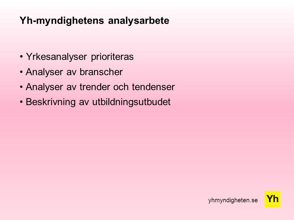 yhmyndigheten.se Yh-myndighetens analysarbete • Yrkesanalyser prioriteras • Analyser av branscher • Analyser av trender och tendenser • Beskrivning av utbildningsutbudet