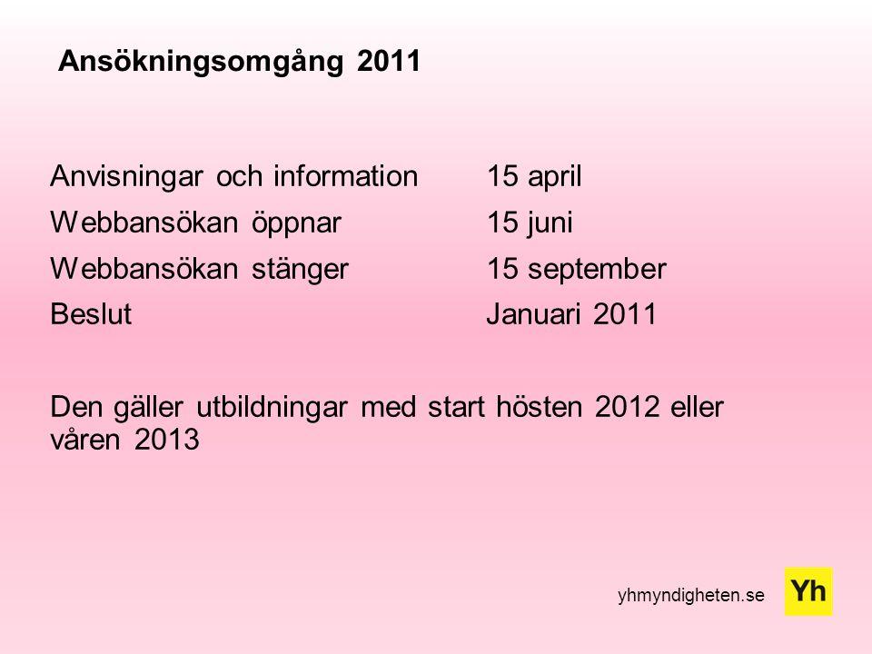 yhmyndigheten.se På gång YH dagar – informationsdagar för blivande och befintliga utbildningsanordnare •18 maj i Malmö, 24 maj i Stockholm samt 26 maj i Luleå