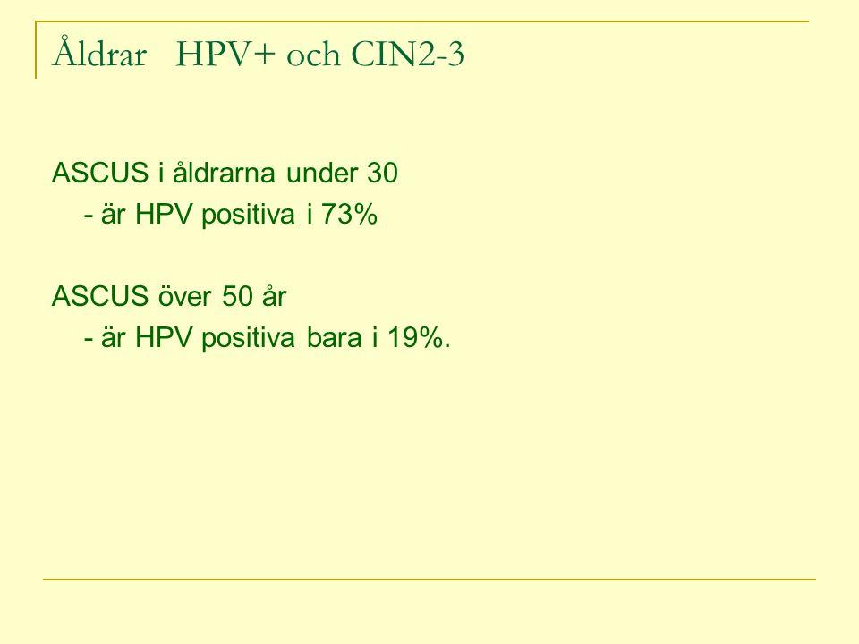 Åldrar HPV+ och CIN2-3 ASCUS i åldrarna under 30 - är HPV positiva i 73% ASCUS över 50 år - är HPV positiva bara i 19%.