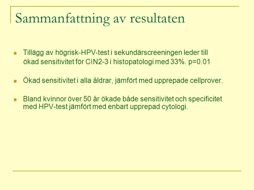 Sammanfattning av resultaten  Tillägg av högrisk-HPV-test i sekundärscreeningen leder till ökad sensitivitet för CIN2-3 i histopatologi med 33%.