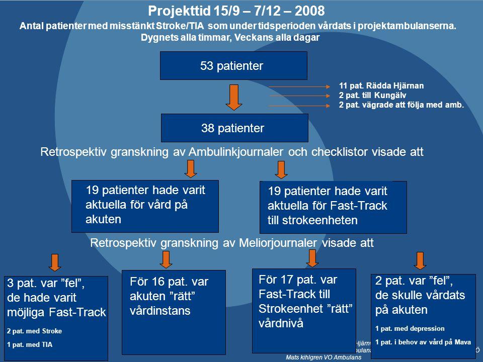 2009-06-04 Presentation Hjärnvägen - SÄS Ingela Wennman, VO Ambulans Per-Olof Hansson Strokeenheten SU/Ö Mats kihlgren VO Ambulans 53 patienter 11 pat
