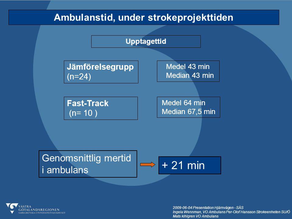 2009-06-04 Presentation Hjärnvägen - SÄS Ingela Wennman, VO Ambulans Per-Olof Hansson Strokeenheten SU/Ö Mats kihlgren VO Ambulans Ambulanstid, under