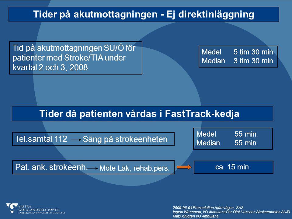 2009-06-04 Presentation Hjärnvägen - SÄS Ingela Wennman, VO Ambulans Per-Olof Hansson Strokeenheten SU/Ö Mats kihlgren VO Ambulans Tid på akutmottagni