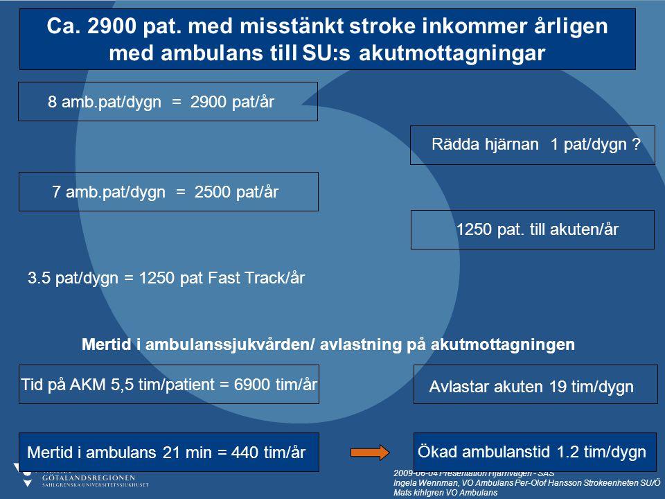 2009-06-04 Presentation Hjärnvägen - SÄS Ingela Wennman, VO Ambulans Per-Olof Hansson Strokeenheten SU/Ö Mats kihlgren VO Ambulans Ca. 2900 pat. med m