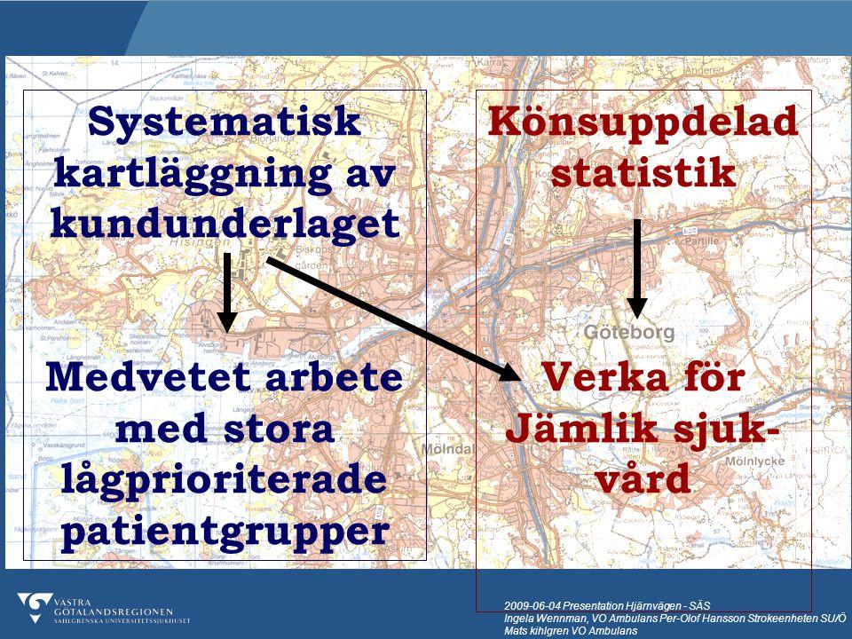 2009-06-04 Presentation Hjärnvägen - SÄS Ingela Wennman, VO Ambulans Per-Olof Hansson Strokeenheten SU/Ö Mats kihlgren VO Ambulans Systematisk kartläg