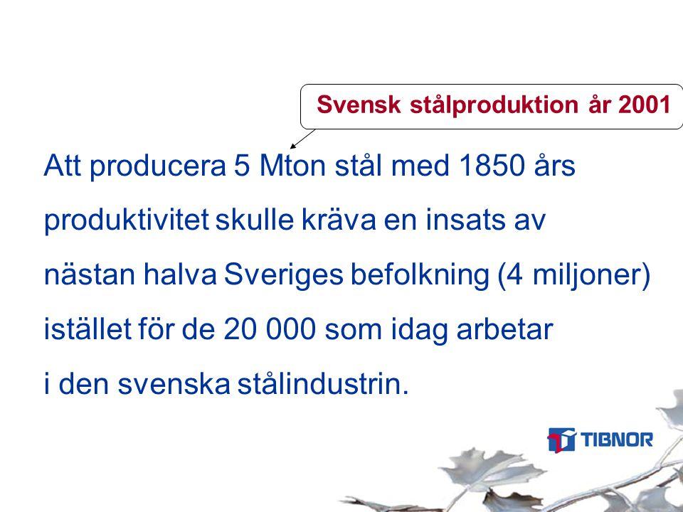 Att producera 5 Mton stål med 1850 års produktivitet skulle kräva en insats av nästan halva Sveriges befolkning (4 miljoner) istället för de 20 000 so