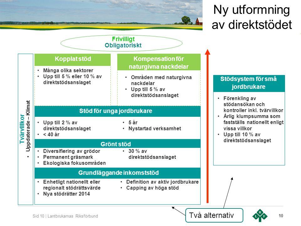 Sid 10 | Lantbrukarnas Riksförbund 10 Ny utformning av direktstödet Tvärvillkor •Uppdaterade – Klimat Grundläggande inkomststöd Grönt stöd •Diversifie