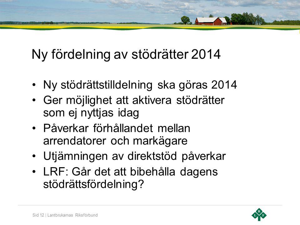 Sid 12 | Lantbrukarnas Riksförbund Ny fördelning av stödrätter 2014 •Ny stödrättstilldelning ska göras 2014 •Ger möjlighet att aktivera stödrätter som