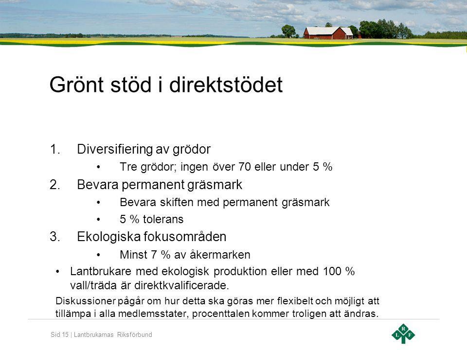 Sid 15 | Lantbrukarnas Riksförbund Grönt stöd i direktstödet 1.Diversifiering av grödor •Tre grödor; ingen över 70 eller under 5 % 2.Bevara permanent