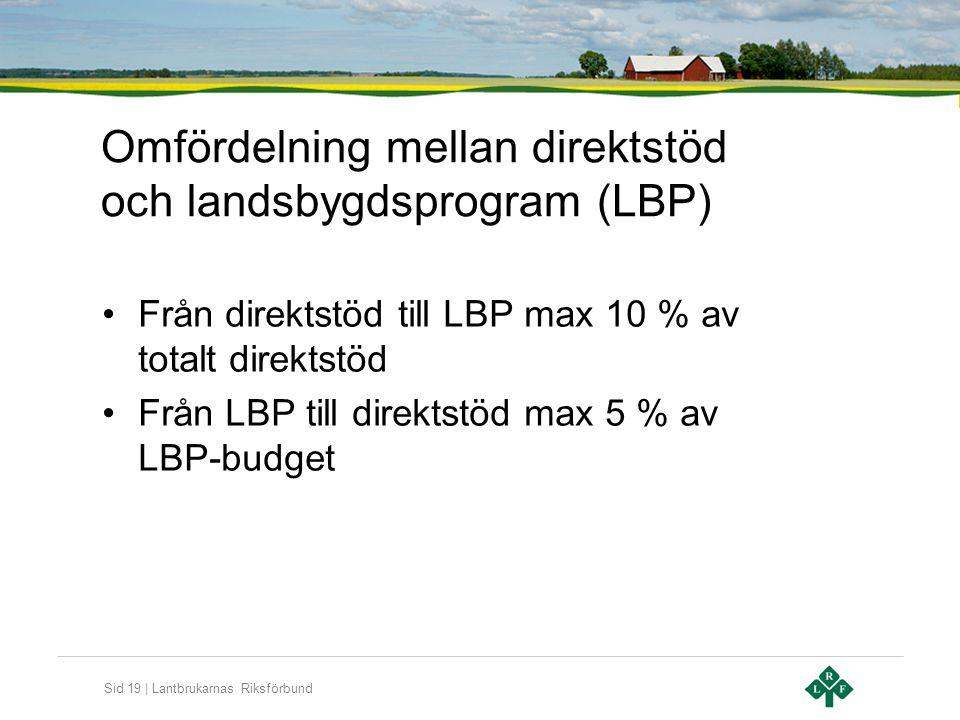 Sid 19 | Lantbrukarnas Riksförbund Omfördelning mellan direktstöd och landsbygdsprogram (LBP) •Från direktstöd till LBP max 10 % av totalt direktstöd