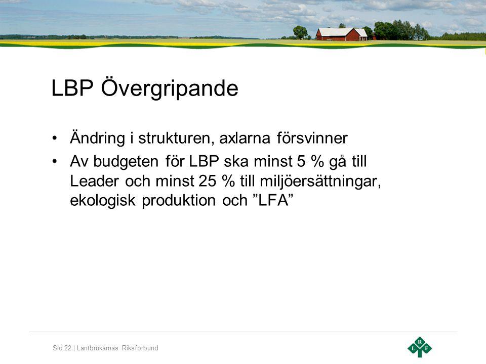 Sid 22 | Lantbrukarnas Riksförbund LBP Övergripande •Ändring i strukturen, axlarna försvinner •Av budgeten för LBP ska minst 5 % gå till Leader och mi
