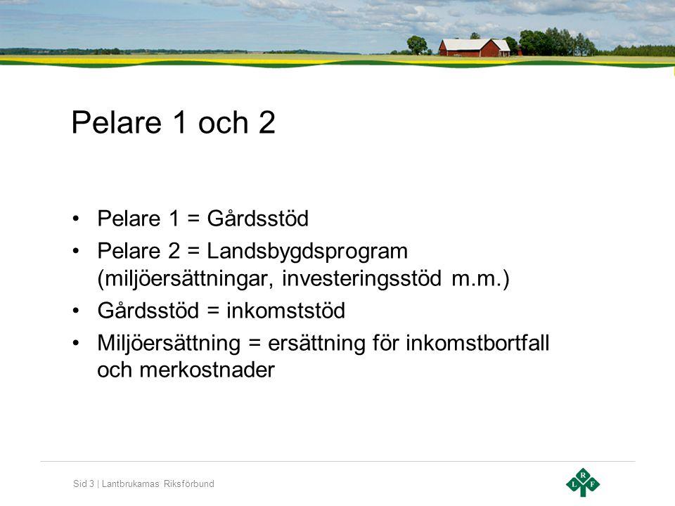Sid 3 | Lantbrukarnas Riksförbund Pelare 1 och 2 •Pelare 1 = Gårdsstöd •Pelare 2 = Landsbygdsprogram (miljöersättningar, investeringsstöd m.m.) •Gårds