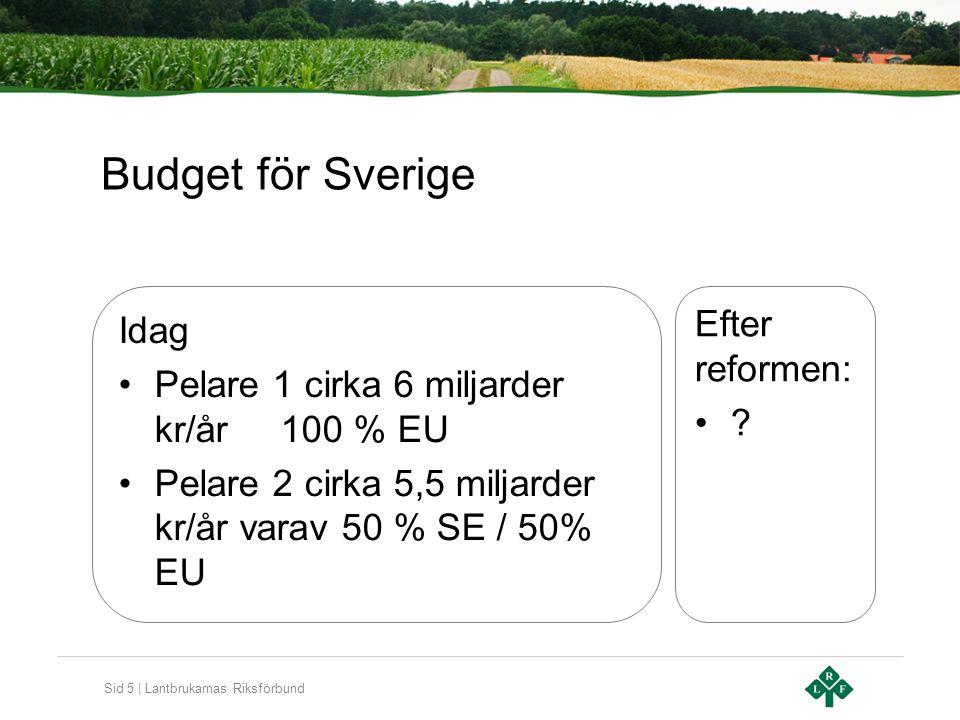 Sid 5 | Lantbrukarnas Riksförbund Budget för Sverige Idag •Pelare 1 cirka 6 miljarder kr/år 100 % EU •Pelare 2 cirka 5,5 miljarder kr/år varav 50 % SE
