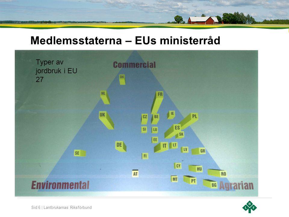 Sid 6 | Lantbrukarnas Riksförbund Medlemsstaterna – EUs ministerråd Typer av jordbruk i EU 27