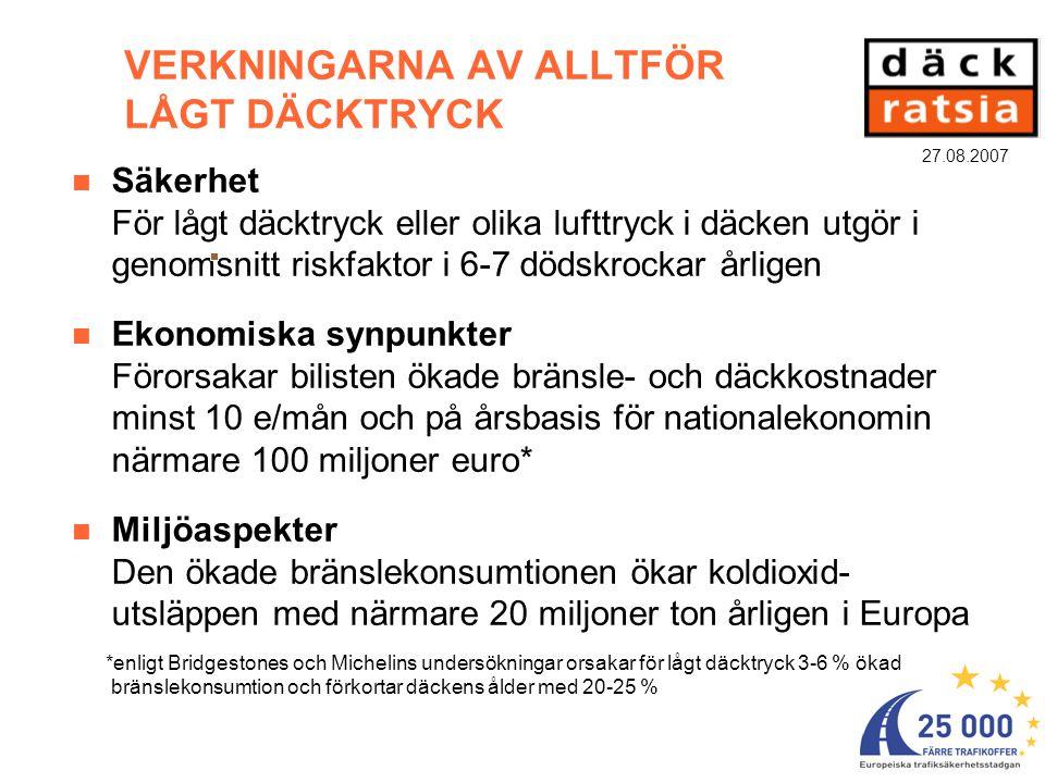 27.08.2007 ÅRSINBESPARING PÅ HELA 100 MILJONER EURO PER ÅR Kostnader på årsbasis:Riktigt däcktryckFör lågt däcktryck 0,5–1 bar Bränsle2 000 e/år+ 60–120 e/år Sommar- och vinterdäck 200 e/år+ 70–200 e/år Genomsnittsbilistens inbesparing 1 minst 130 e/år (ca.