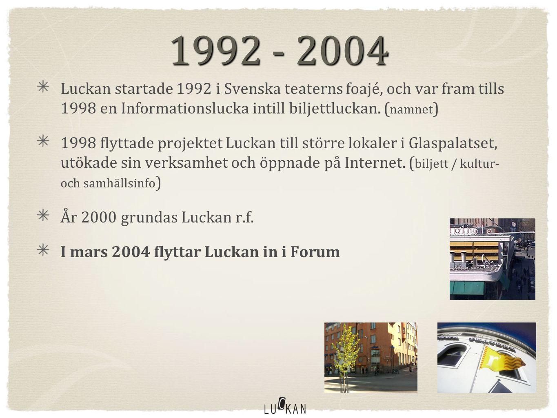 Luckan – ett växande koncept Flera (suveräna) Luckor grundas i Svenskfinland: Helsingfors 1992 Borgå 1999 Åbo, Kyrkslätt 2000 Karleby 2001 Raseborg, Kimito 2002 Sydösterbotten 2009 ( Kristinestad, Närpes och Kaskö ) Vad komma skall?