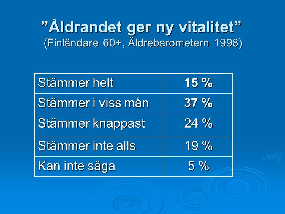 """""""Åldrandet ger ny vitalitet"""" (Finländare 60+, Äldrebarometern 1998) Stämmer helt 15 % Stämmer i viss mån 37 % Stämmer knappast 24 % Stämmer inte alls"""