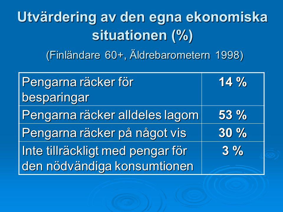 Utvärdering av den egna ekonomiska situationen (%) (Finländare 60+, Äldrebarometern 1998) Pengarna räcker för besparingar 14 % Pengarna räcker alldele