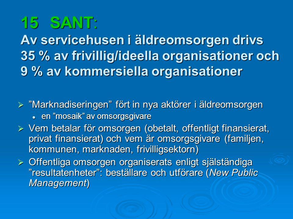 """15SANT: Av servicehusen i äldreomsorgen drivs 35 % av frivillig/ideella organisationer och 9 % av kommersiella organisationer  """"Marknadiseringen"""" för"""