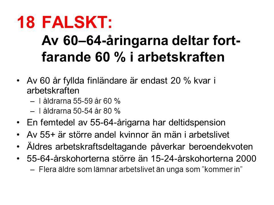 18FALSKT: Av 60–64-åringarna deltar fort- farande 60 % i arbetskraften •Av 60 år fyllda finländare är endast 20 % kvar i arbetskraften –I åldrarna 55-